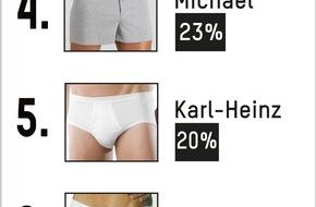 TextilWirtschaft: Sexy Retro-Pants sind bei Männern beliebter als praktischer Feinripp
