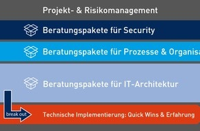 """Materna GmbH: Bei Materna steht das """"Digitale Zusammenspiel"""" im Fokus der CeBIT"""