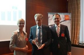 GfK Switzerland AG: Resultate GfK Business Reflector 2015 zur Reputation Schweizer Unternehmen