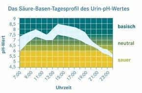 Pascoe Naturmedizin: Jetzt testen: Bin ich übersäuert? / Große Selbsttestkampagne startet in bundesdeutschen Apotheken