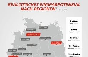 Direct Line Versicherung AG: Bundesweite Studie belegt: Bei Kfz-Versicherungen bestehen Preisunterschiede von bis zu 392 Prozent