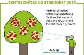 VdF Verband der deutschen Fruchtsaft-Industrie: VdF veröffentlicht Ernteschätzung / Fruchtsaftverband erwartet eine niedrige Streuobsternte 2015