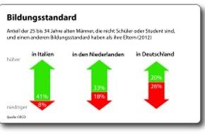 Verband Bildungsmedien e.V.: Zahlen, bitte! / Die etwas andere Bildungsstatistik 2014