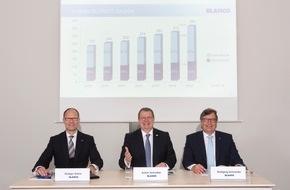 Blanco GmbH + Co KG: Das beste Jahr in der Unternehmensgeschichte / Hervorragendes Geschäftsjahr 2015 beim Spülen- und Armaturenspezialisten BLANCO