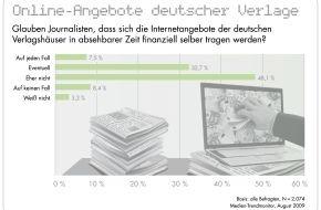 news aktuell GmbH: Journalisten ohne viel Hoffnung, dass sich Internetangebote der deutschen Verlagshäuser bald finanziell selbst tragen