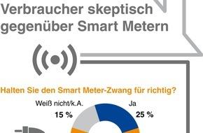 LichtBlick SE: Verbraucher skeptisch gegenüber Smart Metern: 60 Prozent lehnen Einbaupflicht ab