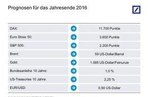 Deutsche Bank AG: Kapitalmarktausblick 2016: Breite Streuung sorgt für Ruhe im Depot