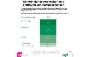 Studiengemeinschaft Darmstadt SGD: Weiterbildung eröffnet 2010 Karrierechancen (mit Bild)