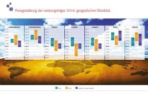 Carlson Wagonlit Travel: CWT-Prognose erwartet für 2014 weltweit moderaten Anstieg der Reisepreise