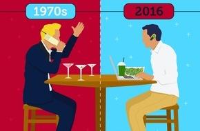 Bookatable GmbH & Co.KG: Kürzer, teurer und mit weniger Schuss - Der Business-Lunch im Wandel der Zeit / Der Vergleich geschäftlicher Mittagessen von den 70er Jahren bis heute