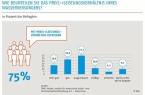 Verband kommunaler Unternehmen e.V. (VKU): Hitzewelle in Deutschland / Kommunale Wasserversorger liefern verlässlich, qualitativ hochwertig und günstig