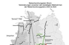 Projektbüro Bürgerdialog Stromnetz: Stromnetzausbau - damit die Energiewende gelingt / Fakten und Hintergründe zum Netzentwicklungsplan