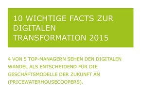 artegic AG: Rückblick: Die 10 wichtigsten Facts zur digitalen Transformation 2015
