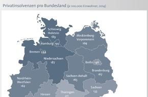BÜRGEL Wirtschaftsinformationen GmbH & Co. KG: 5,3 Prozent weniger Privatinsolvenzen / Werte bei älteren Bundesbürgern steigen hingegen zweistellig