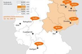 Deutscher Zigarettenverband e.V.: Deutsche rauchten im letzten Jahr 22 Milliarden Zigaretten am Fiskus vorbei (mit Bild)