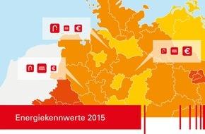Techem GmbH: Techem Energiekennwerte-Studie 2015 / Energieeffizienz in Immobilien: Verbrauch in Mehrfamilienhäusern sehr unterschiedlich
