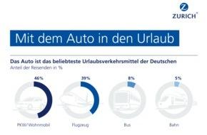 Zurich Gruppe Deutschland: Wenig europäische Einigkeit bei der Urlaubsfahrt mit dem Auto