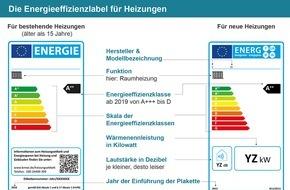co2online gGmbH: Worauf Verbraucher 2016 achten müssen: Neues Effizienzlabel für alte Heizungen (mit Infografik) / Steigende Anforderungen und höhere KfW-Förderungen für energieeffizientes Bauen / Strom wird teurer