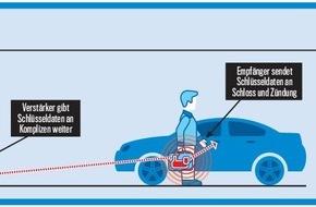 """AUTO BILD: AUTO BILD: Keyless Go ist Sicherheitsrisiko! Redaktion """"knackt"""" neun von zehn Autos"""