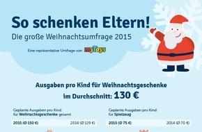 myToys.de GmbH: Reicher Gabentisch 2015: Konsumlust der Eltern zum Weihnachtsfest ungebremst / Repräsentative Umfrage: Eltern investieren 130 Euro pro Kind, verschenken Bücher und shoppen am liebsten online