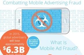 Smaato: Betrugserkennung in der mobilen Werbung: Smaato führt eine auf künstlicher Intelligenz und automatischem Lernen basierende Engine zum Schutz von Werbetreibenden und Publishern ein