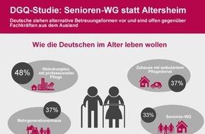 Deutsche Gesellschaft für Qualität - DGQ: DGQ-Studie: Senioren-WG statt Altersheim