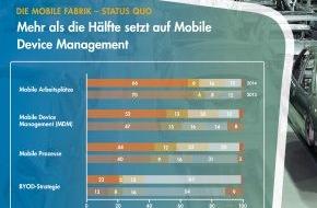 Freudenberg IT: Mobility in der mittelständischen Fertigungsindustrie: Gratwanderung zwischen Sicherheit und Adaption