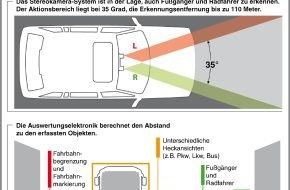 Subaru: Subaru bringt Assistenzsystem Eyesight nach Deutschland / Deutschlandpremiere im Subaru Outback 2015 (Lineartronic-Version) / Stereokamera erfasst Umgebungsdaten