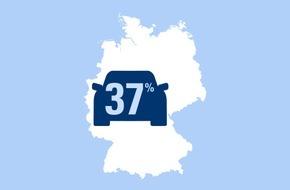 CosmosDirekt: Zahl des Tages: 37 Prozent der deutschen Autofahrerinnen tragen zumindest manchmal High Heels am Steuer