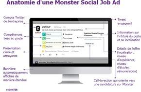 Monster Switzerland AG: Monster présente les nouvelles annonces en recrutement social