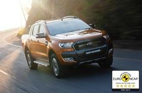 Ford-Werke GmbH: Ford Ranger: Einziger Pickup mit 5-Sternen beim Euro NCAP-Crashtest