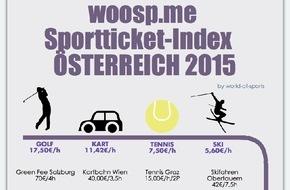 woosp internet services GmbH: woosp-Sportticket Index: Was Sport wirklich kostet!