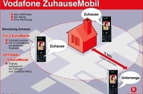 Vodafone GmbH: VodafoneZuhause: mit 5 Euro für 4 Cent/Min. ins Festnetz telefonieren - optional die Flatrate für 15 Euro für unbegrenzte Telefonate ins Fest- und Vodafone-Netz