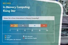 Freudenberg IT: Studie: In-Memory Computing - Rising Star