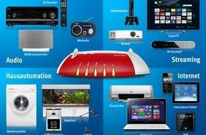 AVM GmbH: Smart Home mit FRITZ! - Alles vernetzt von A bis Z (FOTO)
