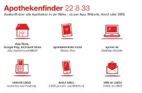 ABDA Bundesvgg. Dt. Apothekerverbände: Apothekenfinder 22 8 33: Zu Ostern jederzeit die nächstgelegene Notdienstapotheke finden