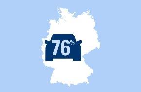 """CosmosDirekt: """"Mein Auto ist mir heilig"""": Für 76 Prozent der Deutschen kommt Carsharing nicht infrage"""
