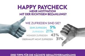 Monster Worldwide Deutschland GmbH: Happy Paycheck: Mehr Motivation mit der richtigen Bezahlung?