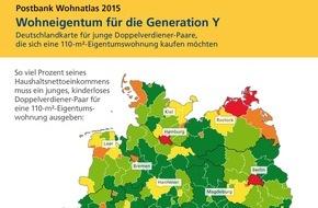 """Deutsche Postbank AG: So erfüllt sich die """"Generation Y"""" den Traum von den eigenen vier Wänden / Doppelverdiener-Paare können sich fast überall in Deutschland Immobilien mit 110 Quadratmetern Wohnfläche leisten"""