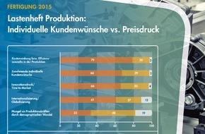 Freudenberg IT: Fertigung 2015: Höhere Effizienz, Individualisierung und Innovationsdruck im Fokus