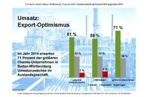 Chemie-Verbände Baden-Württemberg: Konjunkturprognose 2014 optimistisch / Chemie-Unternehmen erwarten mehr als zwei Prozent Umsatzwachstum /  Kritik an Energiepolitik und geplantem Bildungsurlaubsgesetz