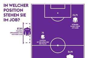 Monster Worldwide Deutschland GmbH: Meine Position: Verteidiger