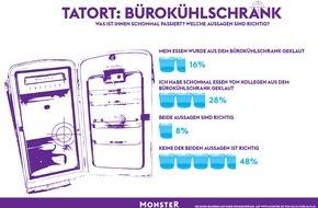 Monster Worldwide Deutschland GmbH: Tatort: Bürokühlschrank
