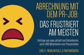 news aktuell GmbH: Was am PR-Job frustriert: Zu wenig Mitarbeiter für zu viele Aufgaben (FOTO)