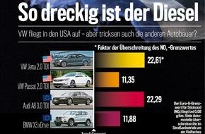 AUTO BILD: AUTO BILD exklusiv: Auch BMW-Diesel überschreitet Abgas-Grenzwerte deutlich