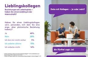Monster Worldwide Deutschland GmbH: Beziehungen am Arbeitsplatz - Haben Sie einen Liebling in der Mannschaft?