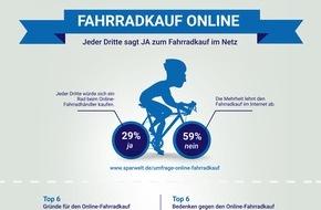 Sparwelt.de: Online-Fahrradkäufer versprechen sich eine einfache Recherche, günstige Preise und ungestörtes Stöbern