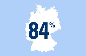 CosmosDirekt: Online-Banking / Die Nummer eins im Online-Zahlungsverkehr: 84 Prozent der Internetnutzer halten Online-Banking für sicher