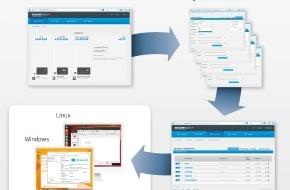 SecureRack: SecureRack : centres informatiques virtuels basés en Suisse