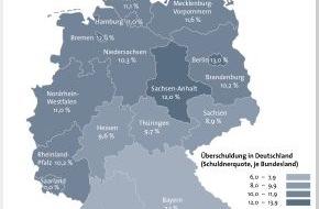 BÜRGEL Wirtschaftsinformationen GmbH & Co. KG: Zahl der überschuldeten Bundesbürger steigt auf knapp 6,7 Millionen
